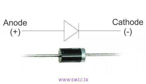 1N540X-PINOUT-EMIC