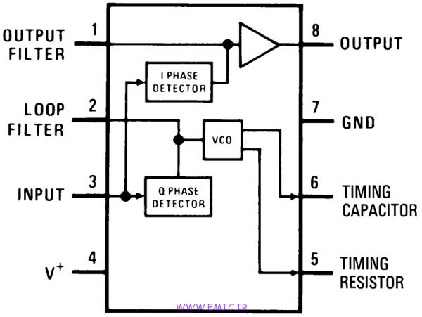 LM567-Pinout-emic