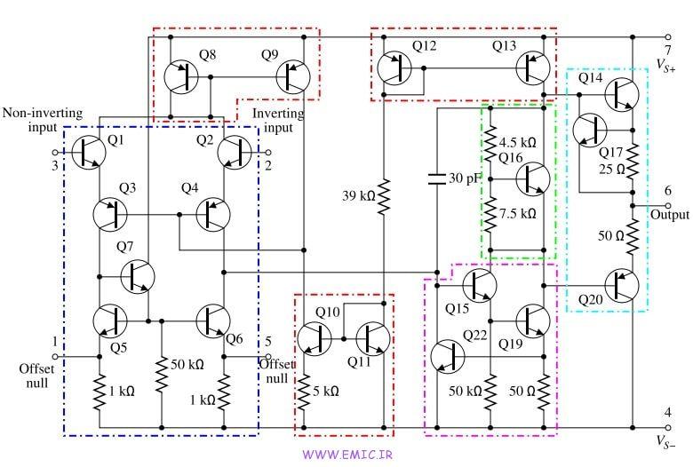 741-IC-inside-emic