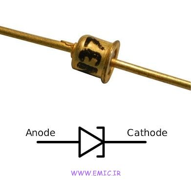 tunnel-diode-emic