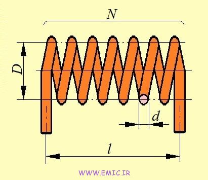 air-core-inductor-calculation-formulas-1-emic