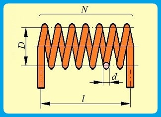 ico-air-core-inductor-calculation-formulas-7-emic