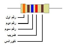 5Band-Resistor-Color-Code-emic