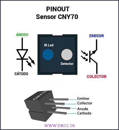 cny70-PINOUT-emic