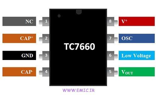TC7660-Pinout-emic