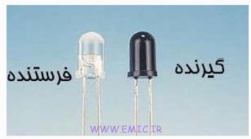 IR-sensor-tr-emic