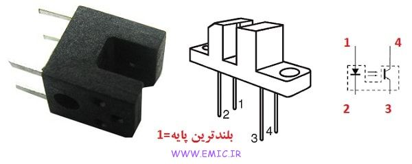 OptoCounter-emic