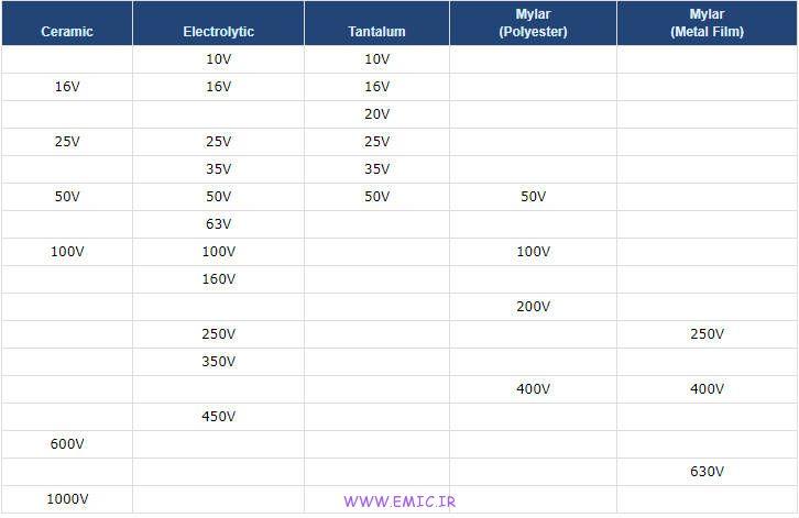 standard-capacitor-values-3-emic