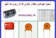 ico-capacitor-code-emic