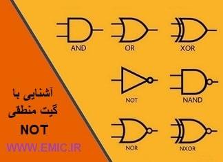 ico-NOT-Gates-emic
